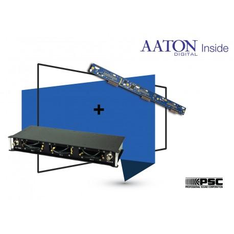 Aaton Inside, la solution Hydra pour Sixpack